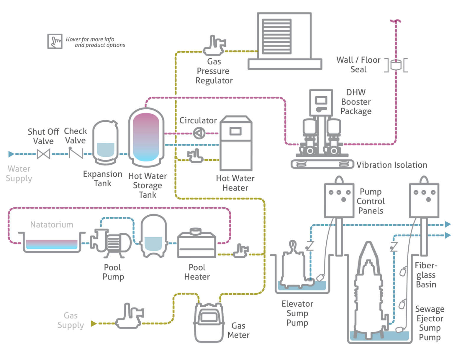 Boiler Piping Diagram With Pump Electric Water Heater Parts Diagram